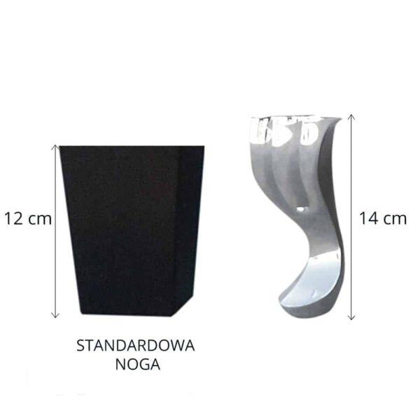 Porównanie nóg